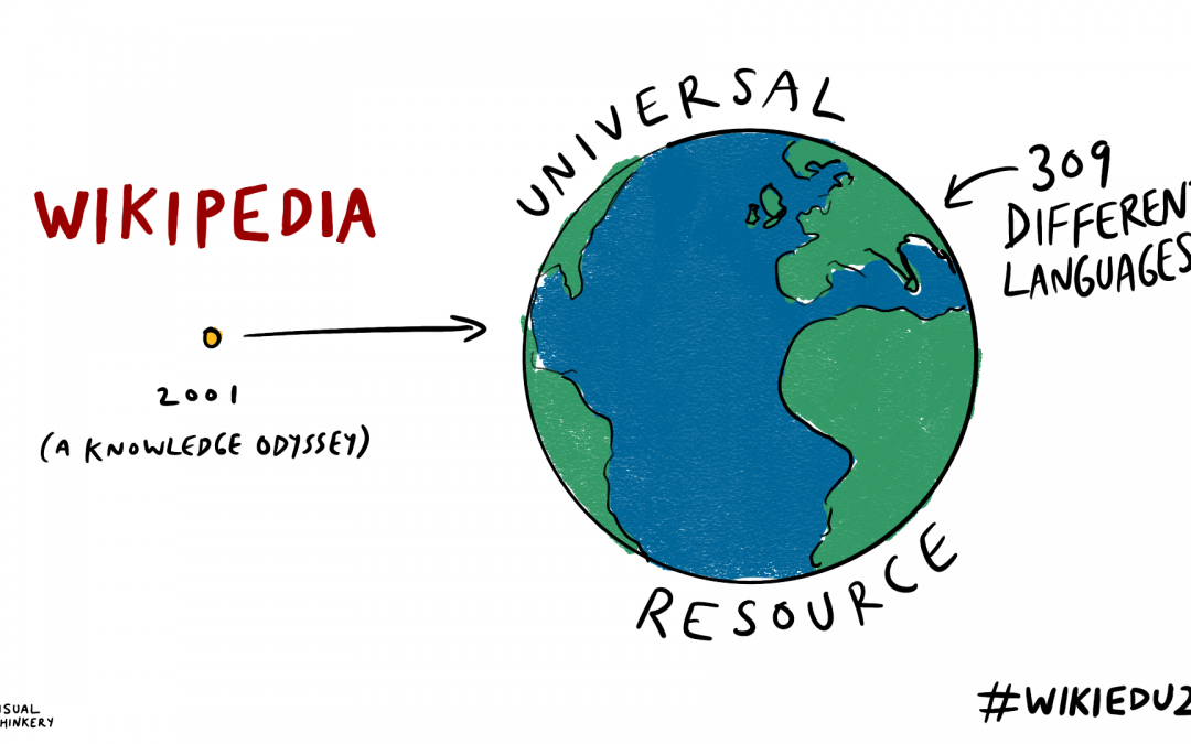 Become a Knowledge Activist with our New Wikipedia Add+Vantage Module